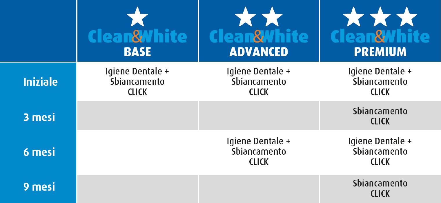 BlancOne Clean&White path