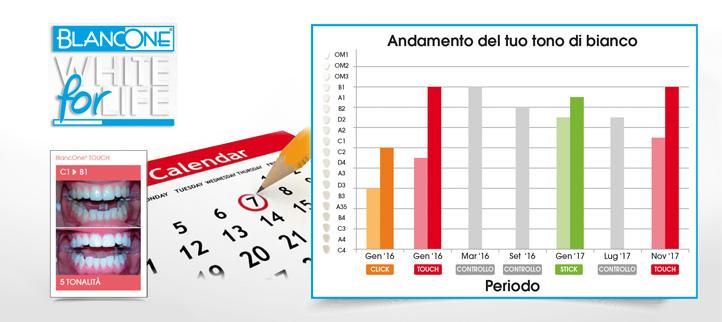blancone_calendario